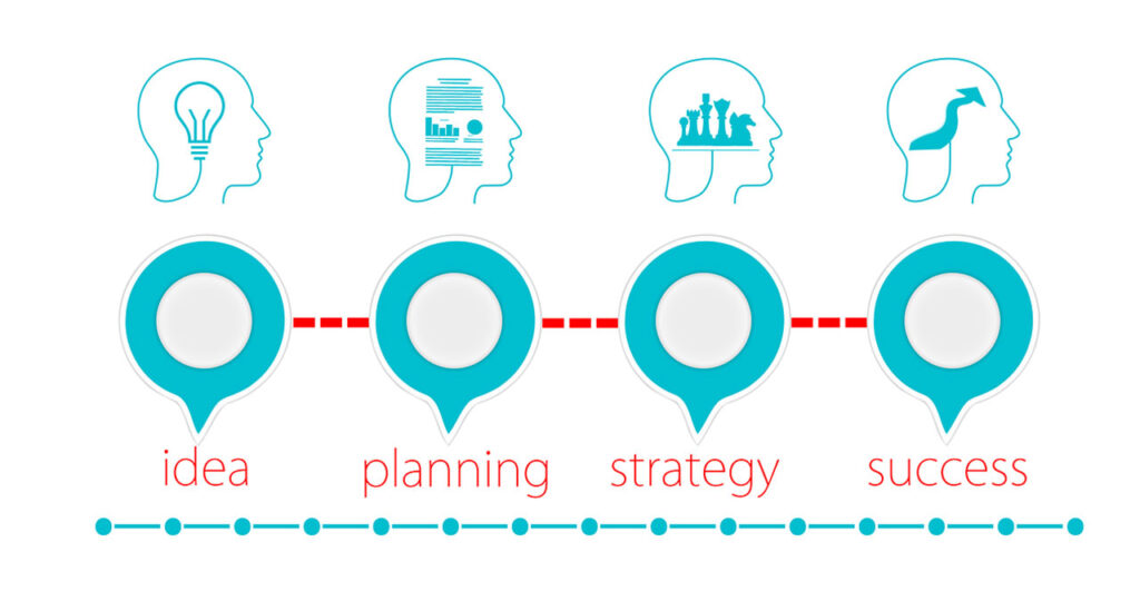 תוכנית-עסקית-GPS-לעסקים